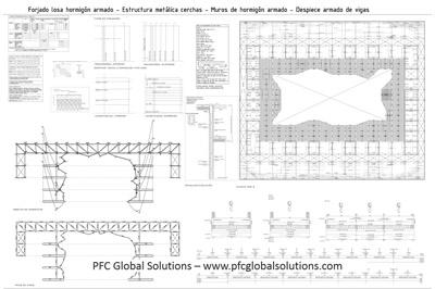 Estructuras PFC: ¿Cuándo diseñar la estructura de tu proyecto?